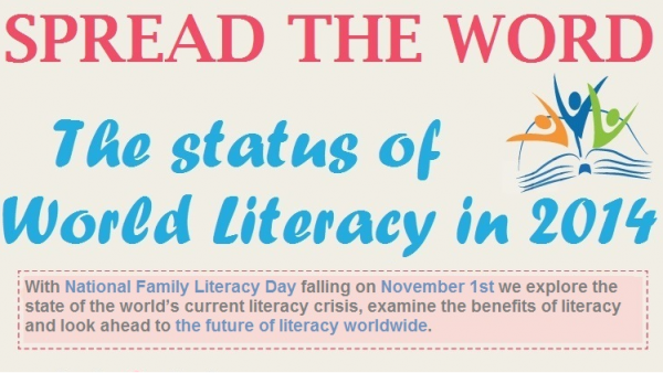 Spread the Word: the Status of World Literacy in 2014