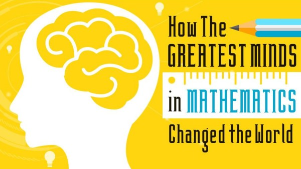 How the Greatest Minds in Mathematics Changed the World